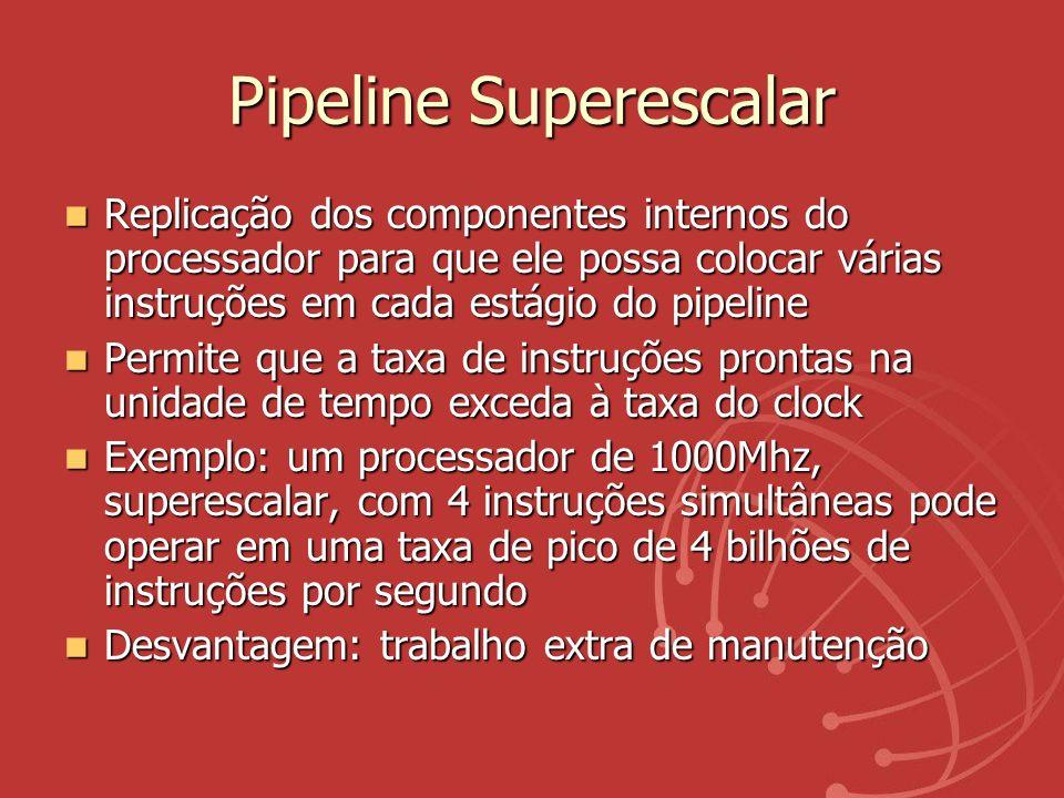 Pipeline Superescalar Replicação dos componentes internos do processador para que ele possa colocar várias instruções em cada estágio do pipeline Repl