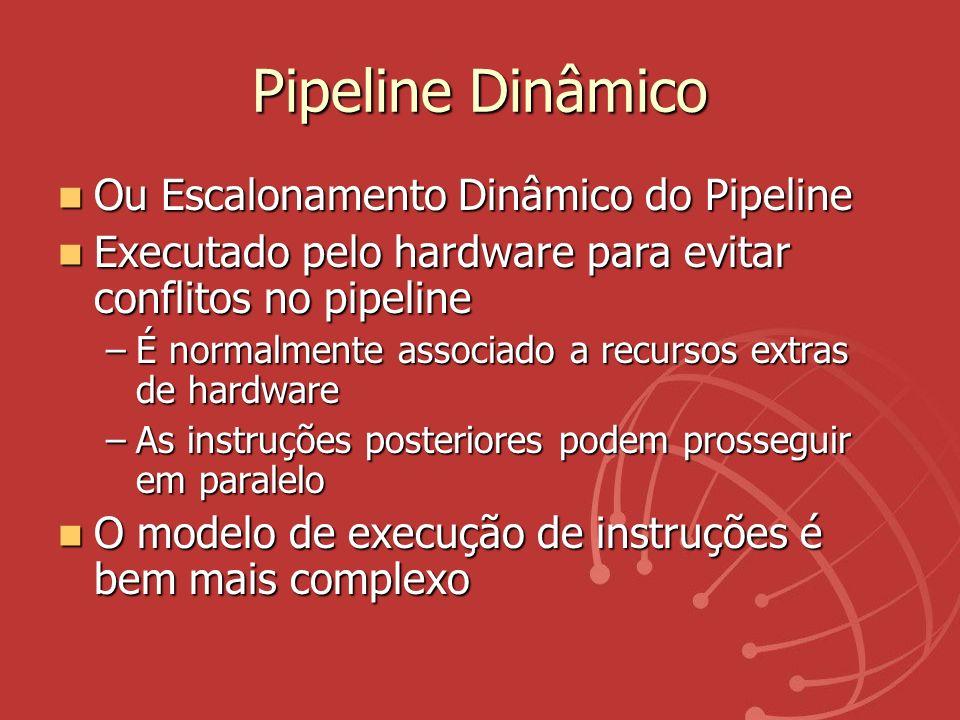 Pipeline Dinâmico Ou Escalonamento Dinâmico do Pipeline Ou Escalonamento Dinâmico do Pipeline Executado pelo hardware para evitar conflitos no pipelin