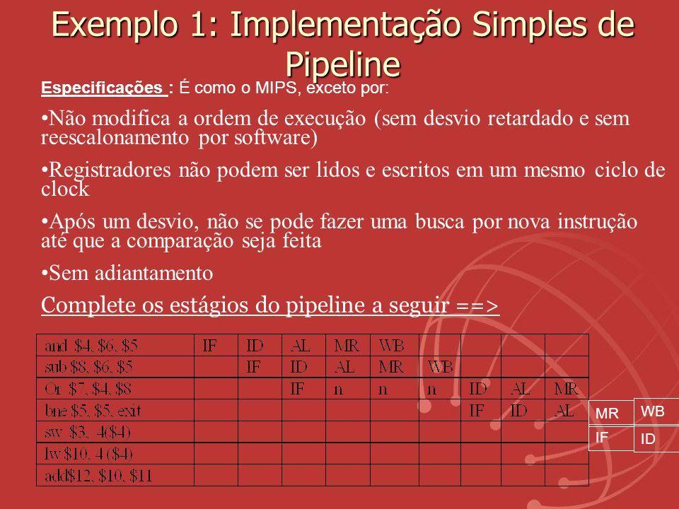 Exemplo 1: Implementação Simples de Pipeline Especificações : É como o MIPS, exceto por: Não modifica a ordem de execução (sem desvio retardado e sem