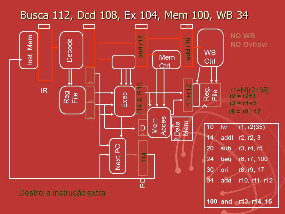 Busca 112, Dcd 108, Ex 104, Mem 100, WB 34 Exec Reg. File Mem Acces s Data Mem Reg File PC Next PC IR Inst. Mem D Decode Mem Ctrl WB Ctrl r1=M[r2+35]