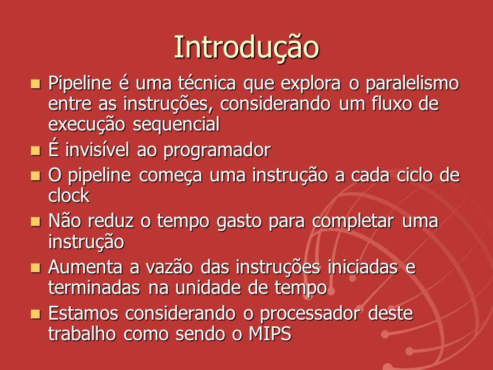 Introdução Pipeline é uma técnica que explora o paralelismo entre as instruções, considerando um fluxo de execução sequencial Pipeline é uma técnica q