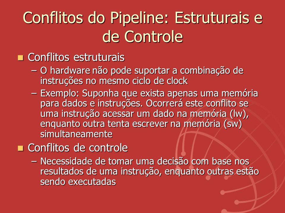 Conflitos do Pipeline: Estruturais e de Controle Conflitos estruturais Conflitos estruturais –O hardware não pode suportar a combinação de instruções