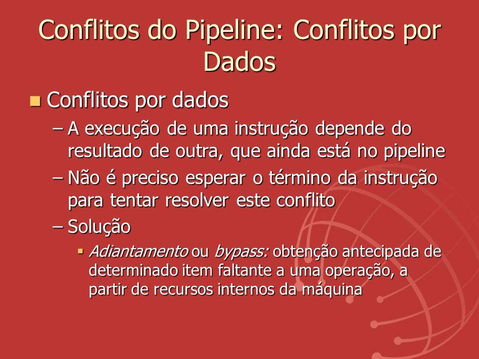 Conflitos do Pipeline: Conflitos por Dados Conflitos por dados Conflitos por dados –A execução de uma instrução depende do resultado de outra, que ain