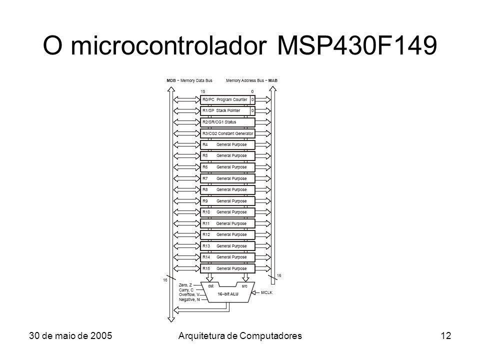 30 de maio de 2005Arquitetura de Computadores12 O microcontrolador MSP430F149