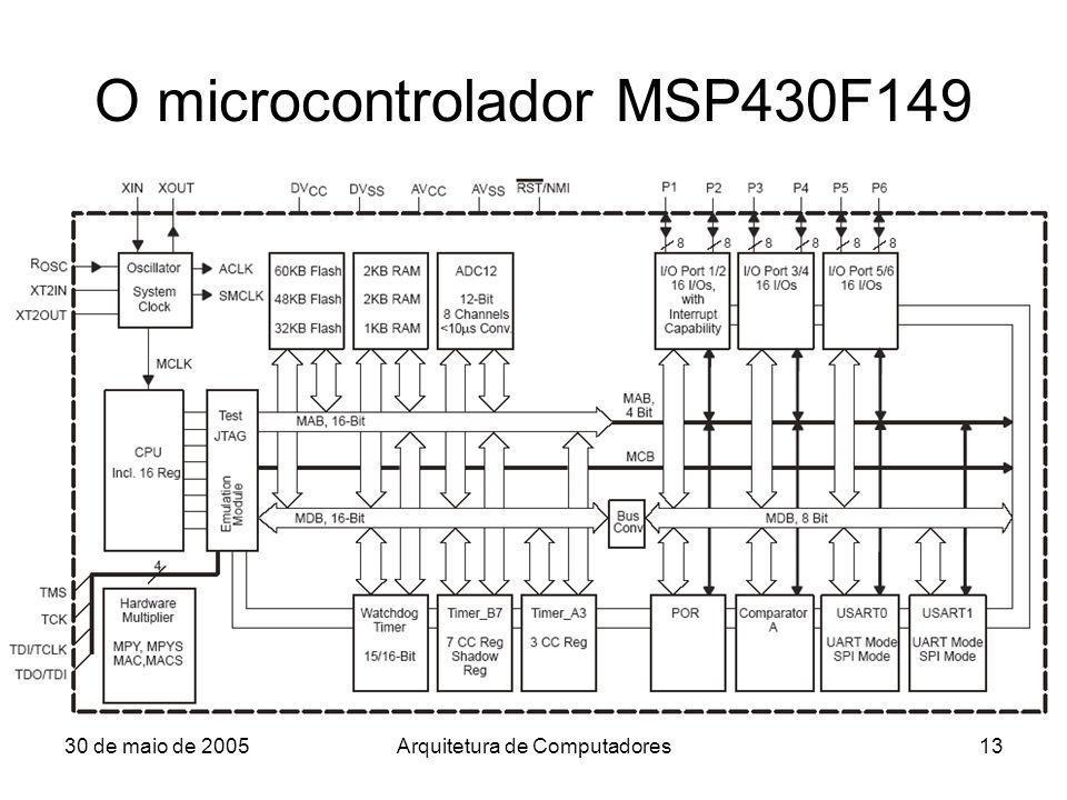 30 de maio de 2005Arquitetura de Computadores13 O microcontrolador MSP430F149
