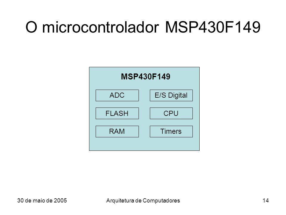 30 de maio de 2005Arquitetura de Computadores14 O microcontrolador MSP430F149 CPU RAM FLASH E/S DigitalADC Timers MSP430F149