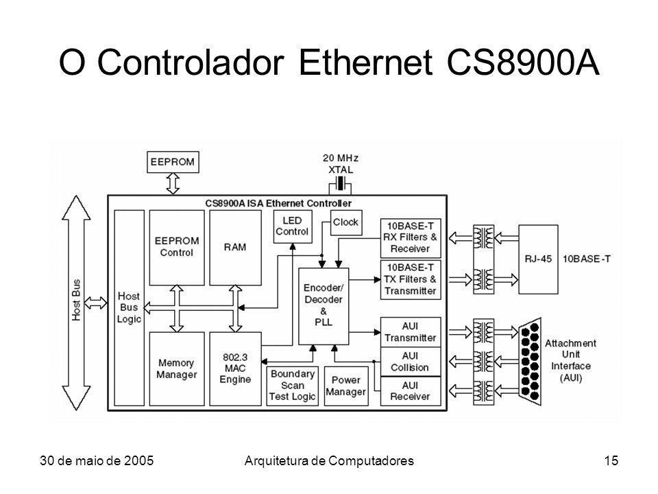 30 de maio de 2005Arquitetura de Computadores15 O Controlador Ethernet CS8900A