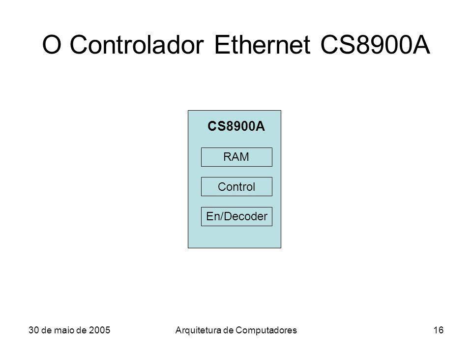 30 de maio de 2005Arquitetura de Computadores16 O Controlador Ethernet CS8900A Control RAM En/Decoder CS8900A