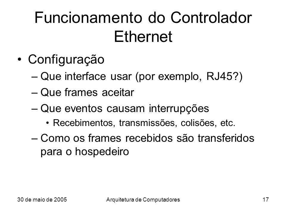 30 de maio de 2005Arquitetura de Computadores17 Funcionamento do Controlador Ethernet Configuração –Que interface usar (por exemplo, RJ45?) –Que frame