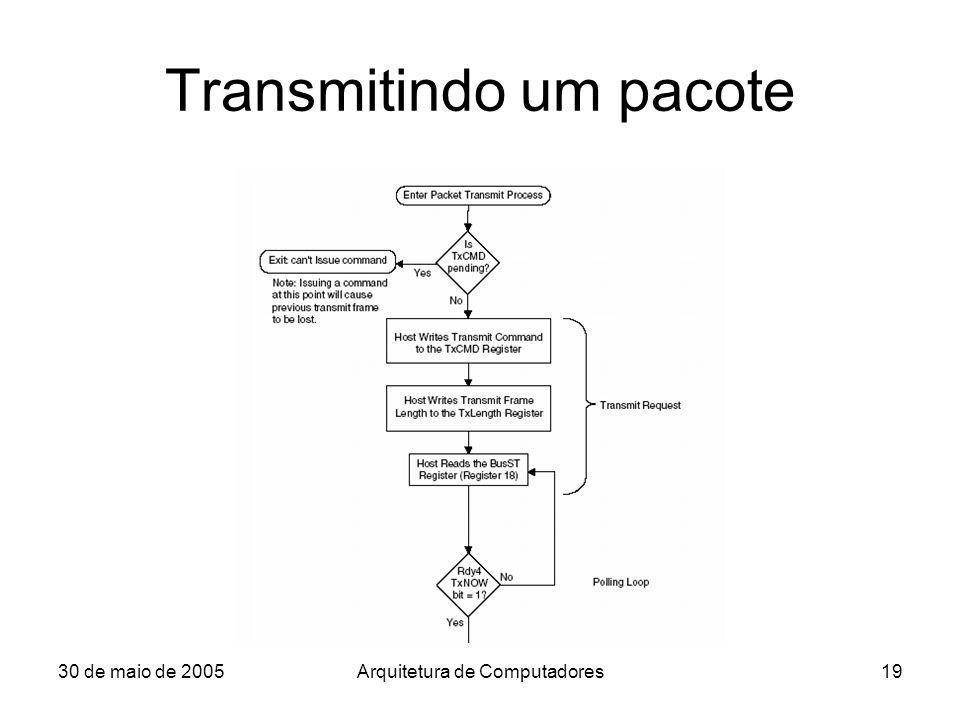 30 de maio de 2005Arquitetura de Computadores19 Transmitindo um pacote