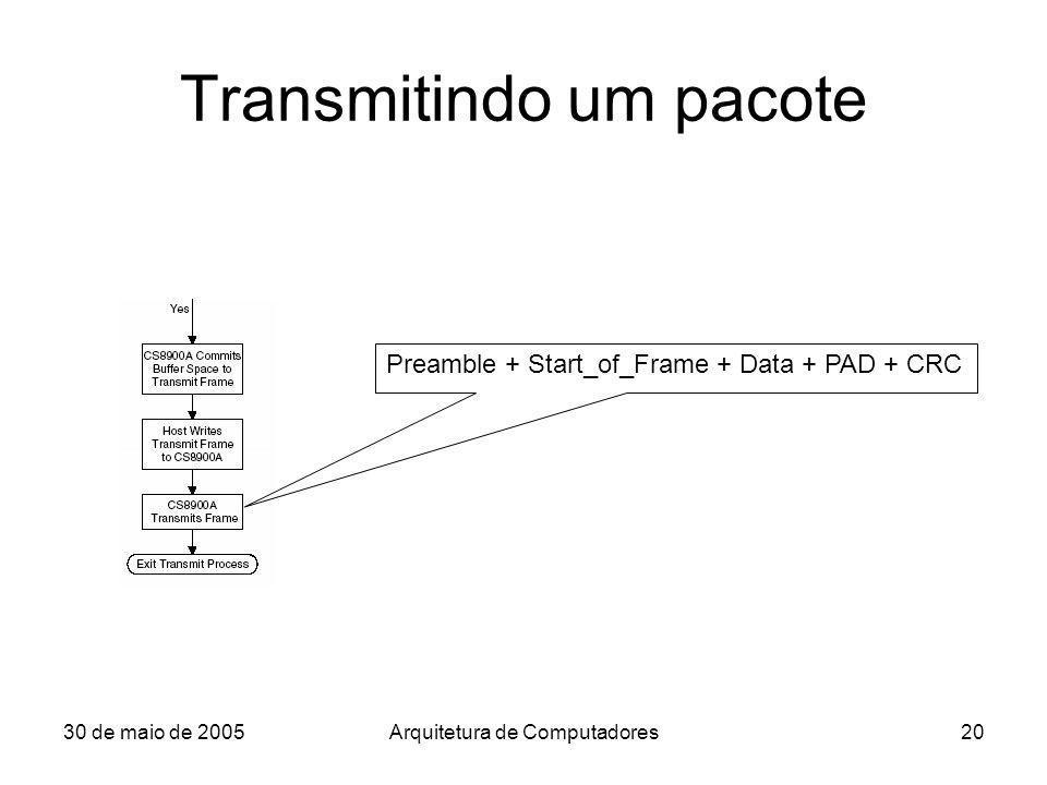 30 de maio de 2005Arquitetura de Computadores20 Transmitindo um pacote Preamble + Start_of_Frame + Data + PAD + CRC