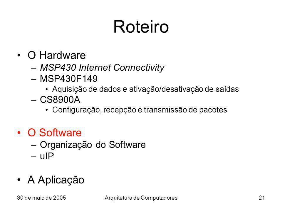 30 de maio de 2005Arquitetura de Computadores21 Roteiro O Hardware –MSP430 Internet Connectivity –MSP430F149 Aquisição de dados e ativação/desativação