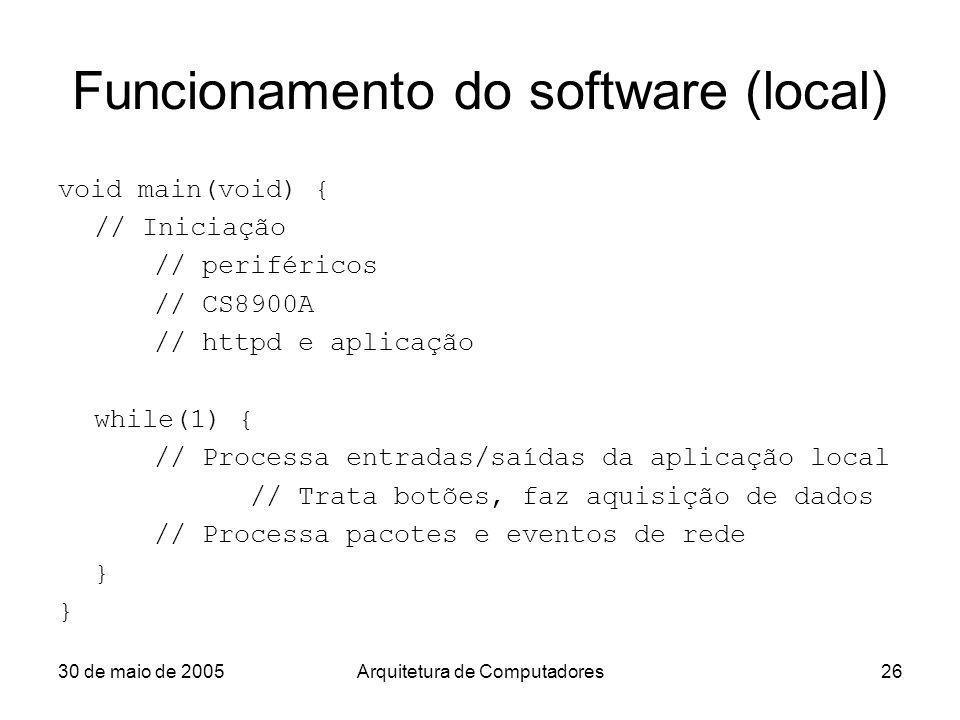 30 de maio de 2005Arquitetura de Computadores26 Funcionamento do software (local) void main(void) { // Iniciação // periféricos // CS8900A // httpd e