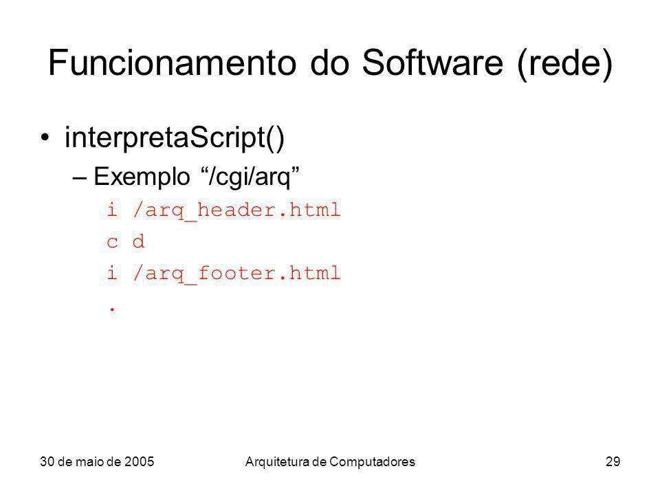 30 de maio de 2005Arquitetura de Computadores29 Funcionamento do Software (rede) interpretaScript() –Exemplo /cgi/arq i /arq_header.html c d i /arq_fo