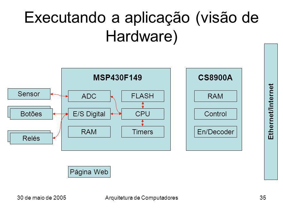 30 de maio de 2005Arquitetura de Computadores35 Executando a aplicação (visão de Hardware) CPU RAM FLASH E/S Digital ADC Timers MSP430F149 Control RAM