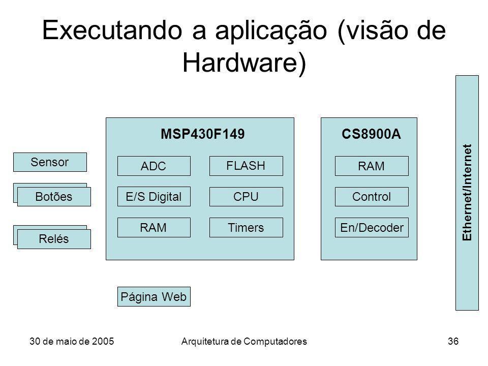 30 de maio de 2005Arquitetura de Computadores36 Executando a aplicação (visão de Hardware) CPU RAM FLASH E/S Digital ADC Timers MSP430F149 Control RAM