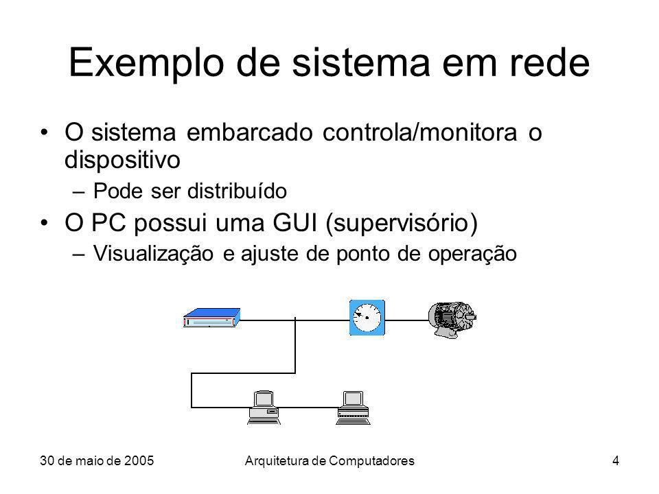 30 de maio de 2005Arquitetura de Computadores4 Exemplo de sistema em rede O sistema embarcado controla/monitora o dispositivo –Pode ser distribuído O