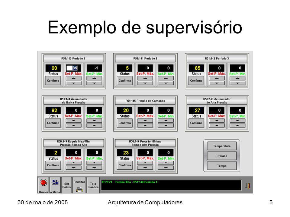 30 de maio de 2005Arquitetura de Computadores5 Exemplo de supervisório