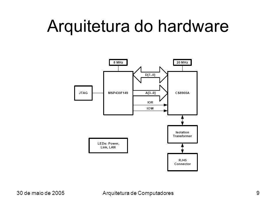 30 de maio de 2005Arquitetura de Computadores9 Arquitetura do hardware