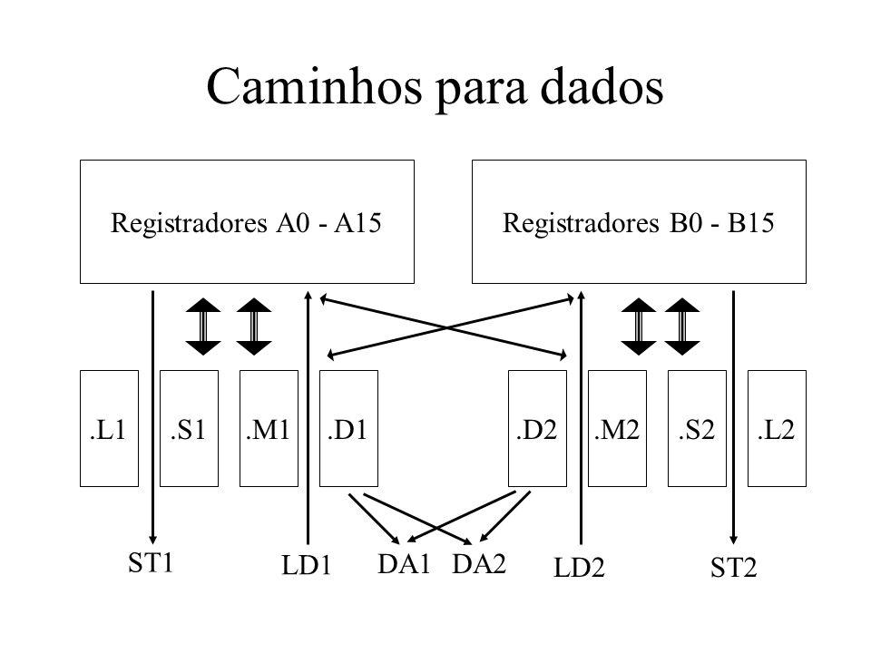 Caminhos para dados Registradores A0 - A15Registradores B0 - B15.L1.S1.M1.D1.L2.S2.M2.D2 LD1 LD2 ST1 ST2 DA1DA2