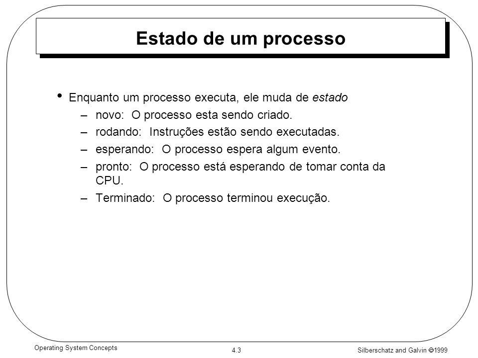 Silberschatz and Galvin 1999 4.3 Operating System Concepts Estado de um processo Enquanto um processo executa, ele muda de estado –novo: O processo es