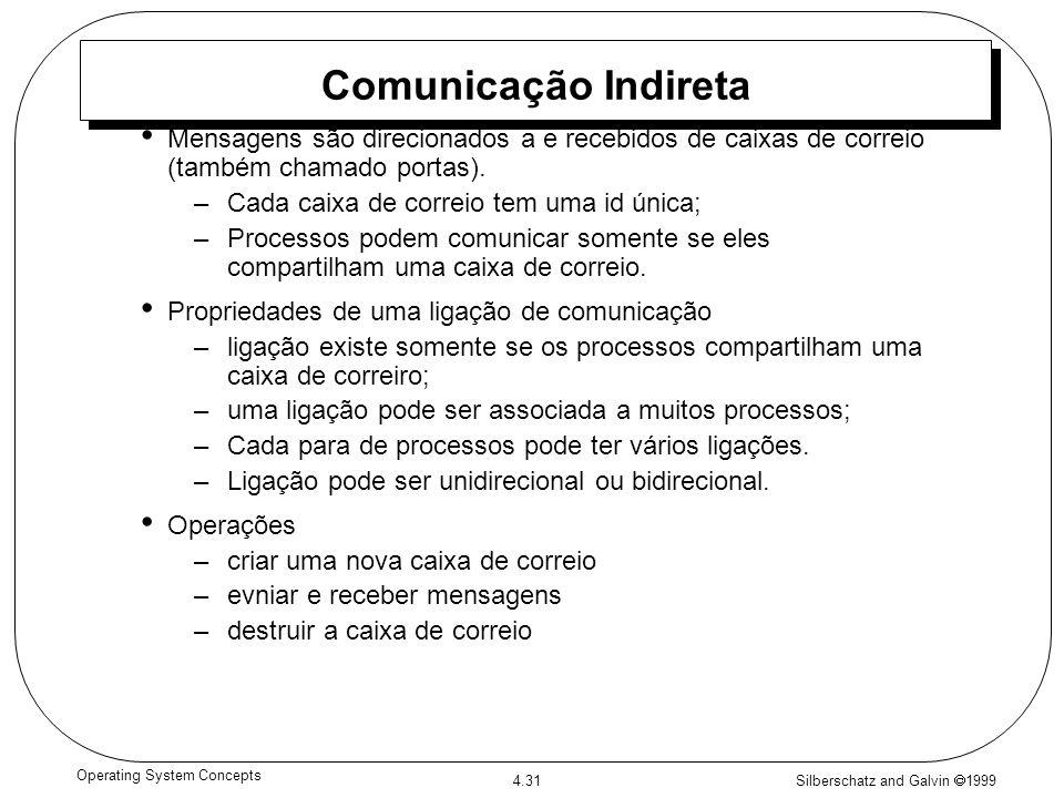 Silberschatz and Galvin 1999 4.31 Operating System Concepts Comunicação Indireta Mensagens são direcionados a e recebidos de caixas de correio (também