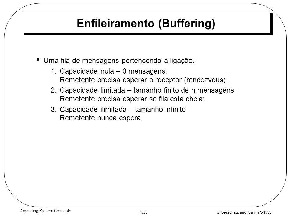 Silberschatz and Galvin 1999 4.33 Operating System Concepts Enfileiramento (Buffering) Uma fila de mensagens pertencendo à ligação. 1.Capacidade nula