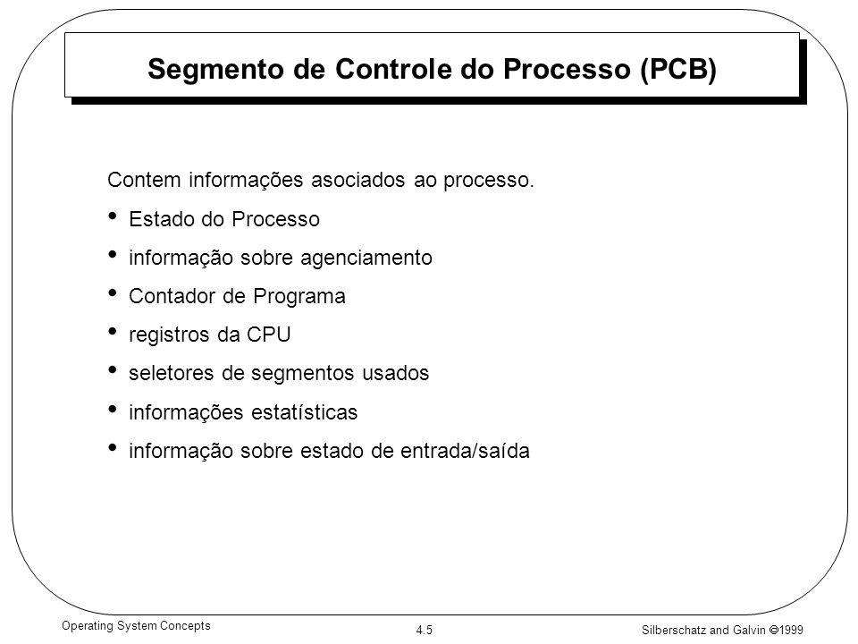 Silberschatz and Galvin 1999 4.5 Operating System Concepts Segmento de Controle do Processo (PCB) Contem informações asociados ao processo. Estado do