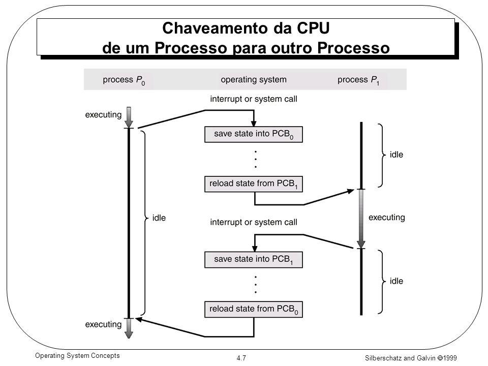 Silberschatz and Galvin 1999 4.7 Operating System Concepts Chaveamento da CPU de um Processo para outro Processo