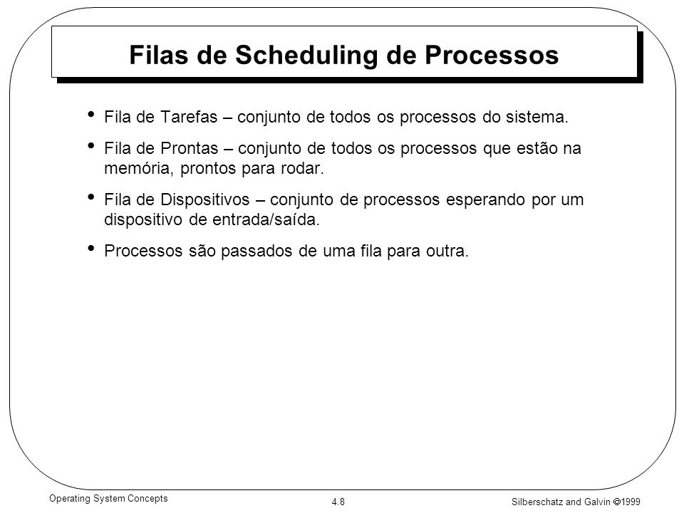 Silberschatz and Galvin 1999 4.9 Operating System Concepts A fila de Prontas e várias filas de Dispositivos