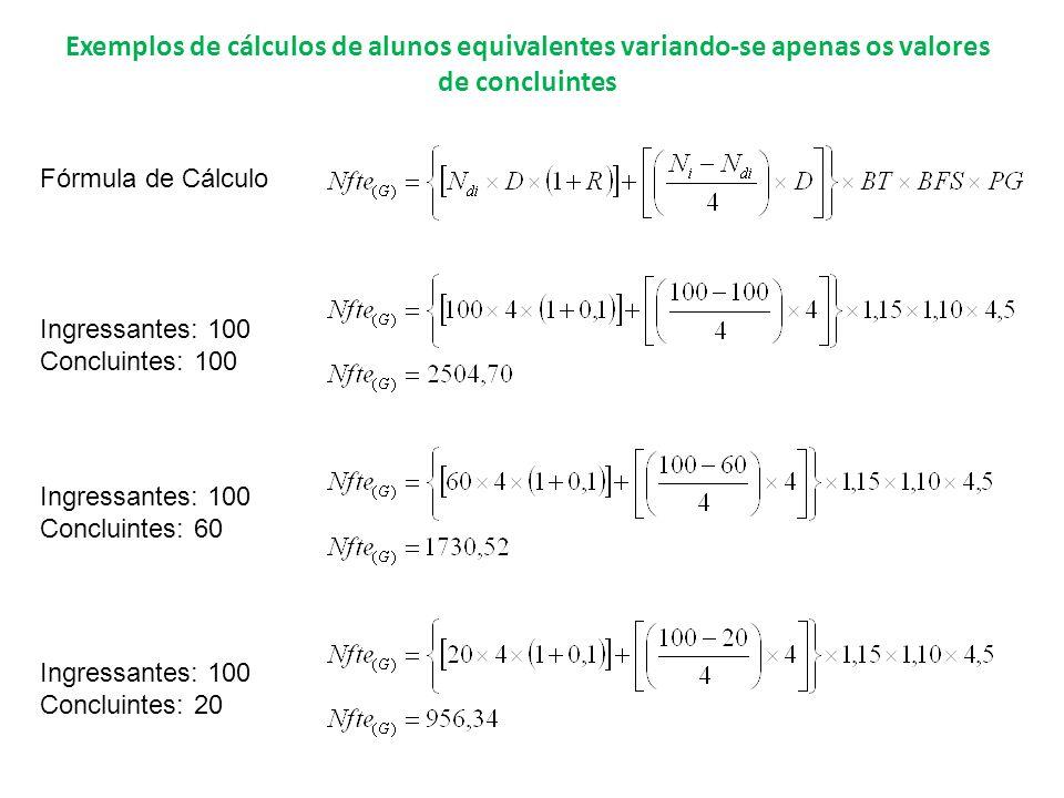 Ingressantes: 100 Concluintes: 100 Ingressantes: 100 Concluintes: 60 Ingressantes: 100 Concluintes: 20 Fórmula de Cálculo Exemplos de cálculos de alun