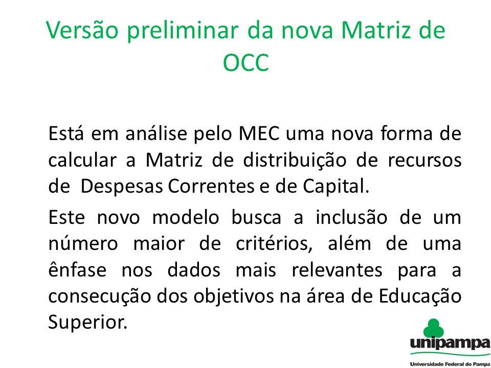 Versão preliminar da nova Matriz de OCC Está em análise pelo MEC uma nova forma de calcular a Matriz de distribuição de recursos de Despesas Correntes