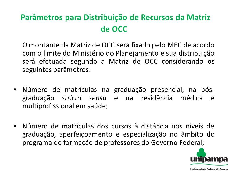 Parâmetros para Distribuição de Recursos da Matriz de OCC O montante da Matriz de OCC será fixado pelo MEC de acordo com o limite do Ministério do Pla