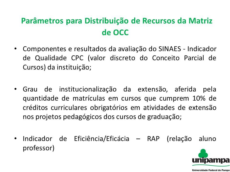 Parâmetros para Distribuição de Recursos da Matriz de OCC Componentes e resultados da avaliação do SINAES - Indicador de Qualidade CPC (valor discreto