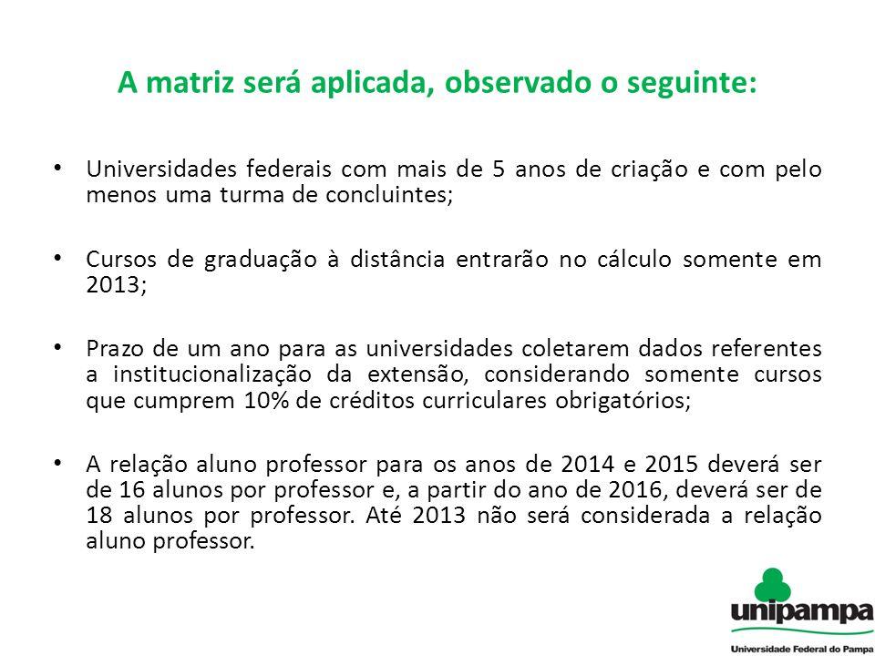 A matriz será aplicada, observado o seguinte: Universidades federais com mais de 5 anos de criação e com pelo menos uma turma de concluintes; Cursos d
