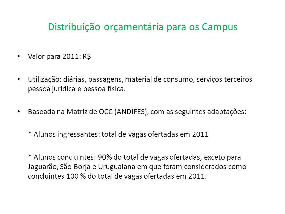 Distribuição orçamentária para os Campus Valor para 2011: R$ Utilização: diárias, passagens, material de consumo, serviços terceiros pessoa jurídica e