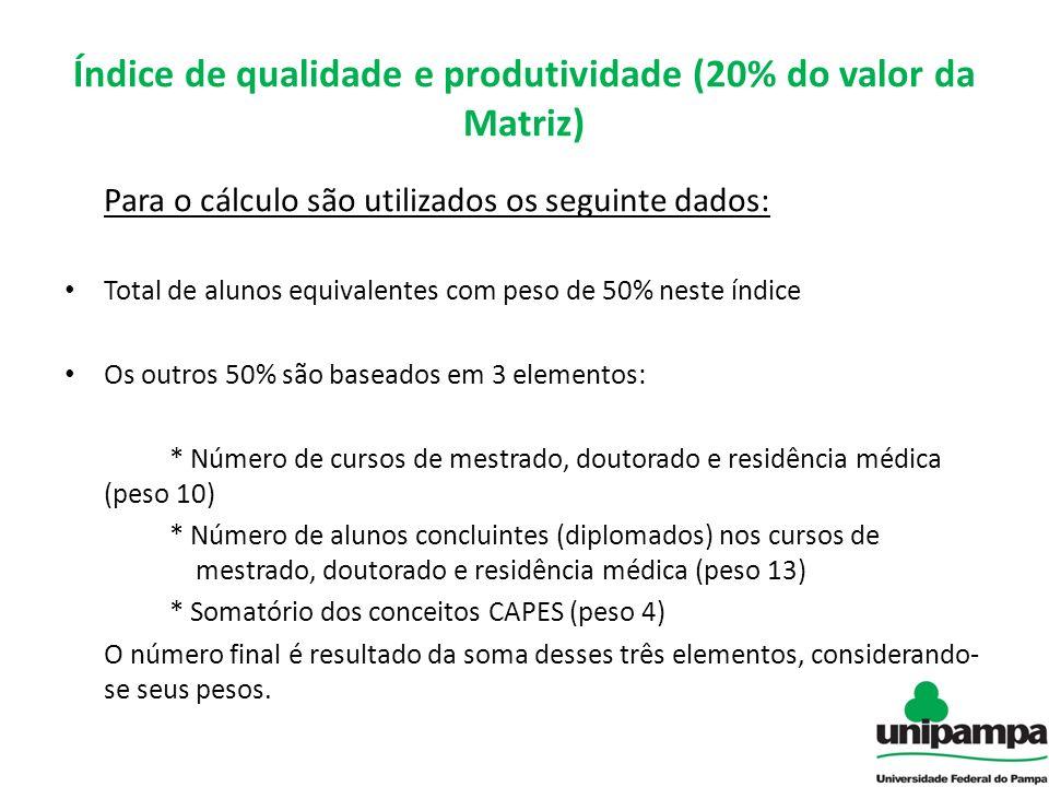 Índice de qualidade e produtividade (20% do valor da Matriz) Para o cálculo são utilizados os seguinte dados: Total de alunos equivalentes com peso de
