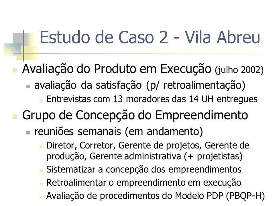 Estudo de Caso 2 - Vila Abreu Avaliação do Produto em Execução (julho 2002) avaliação da satisfação (p/ retroalimentação) Entrevistas com 13 moradores