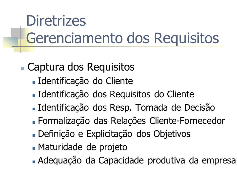Diretrizes Gerenciamento dos Requisitos Captura dos Requisitos Identificação do Cliente Identificação dos Requisitos do Cliente Identificação dos Resp