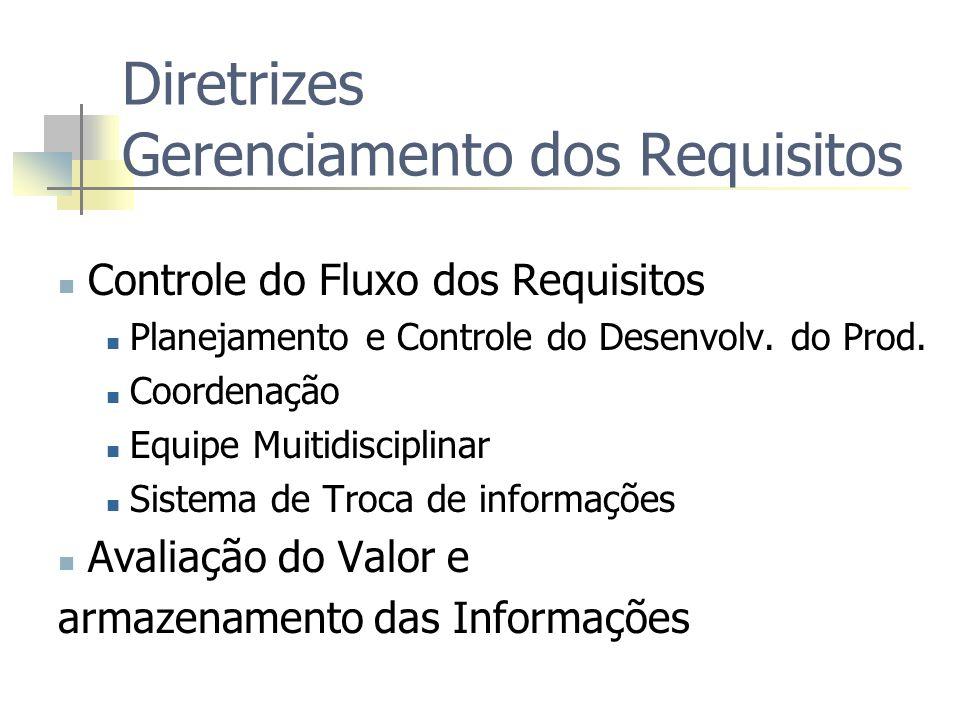 Controle do Fluxo dos Requisitos Planejamento e Controle do Desenvolv. do Prod. Coordenação Equipe Muitidisciplinar Sistema de Troca de informações Av