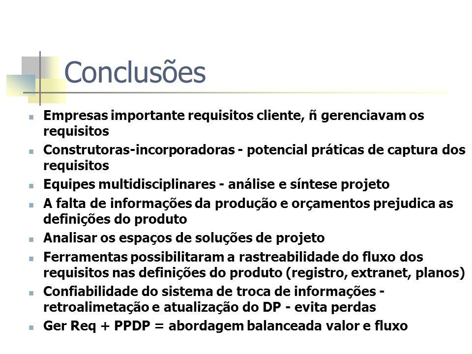 Conclusões Empresas importante requisitos cliente, ñ gerenciavam os requisitos Construtoras-incorporadoras - potencial práticas de captura dos requisi