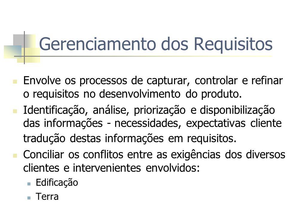 Gerenciamento dos Requisitos Envolve os processos de capturar, controlar e refinar o requisitos no desenvolvimento do produto. Identificação, análise,