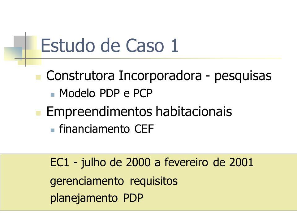 Estudo de Caso 1 Construtora Incorporadora - pesquisas Modelo PDP e PCP Empreendimentos habitacionais financiamento CEF EC1 - julho de 2000 a fevereir