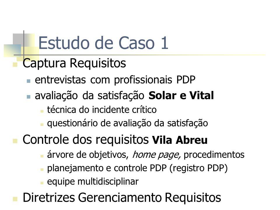 Estudo de Caso 1 Captura Requisitos entrevistas com profissionais PDP avaliação da satisfação Solar e Vital técnica do incidente crítico questionário