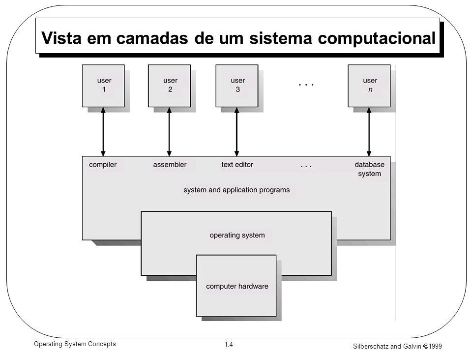 Silberschatz and Galvin 1999 1.5 Operating System Concepts Definições Resource allocator – aloca e administra recursos.