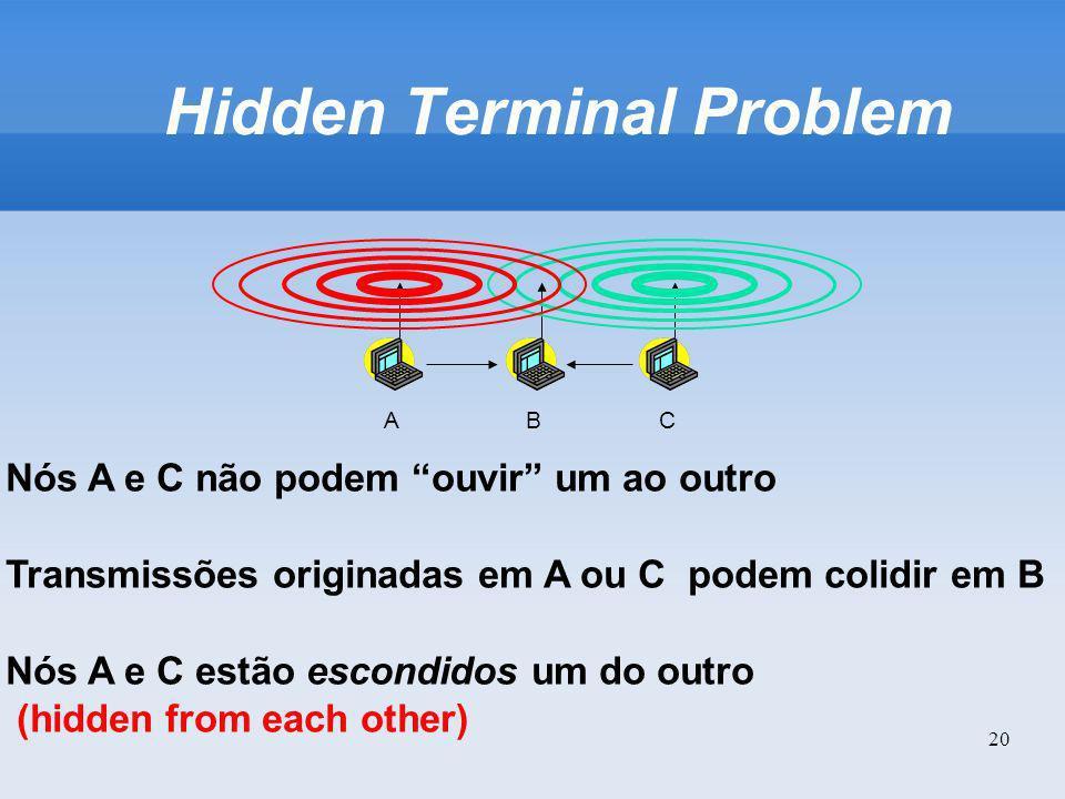 20 Hidden Terminal Problem Nós A e C não podem ouvir um ao outro Transmissões originadas em A ou C podem colidir em B Nós A e C estão escondidos um do