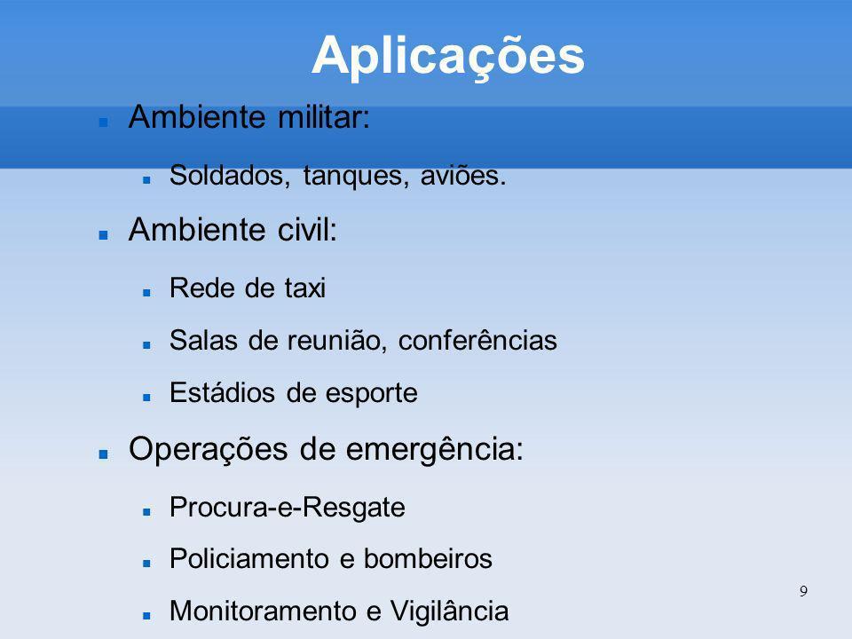 9 Aplicações Ambiente militar: Soldados, tanques, aviões. Ambiente civil: Rede de taxi Salas de reunião, conferências Estádios de esporte Operações de