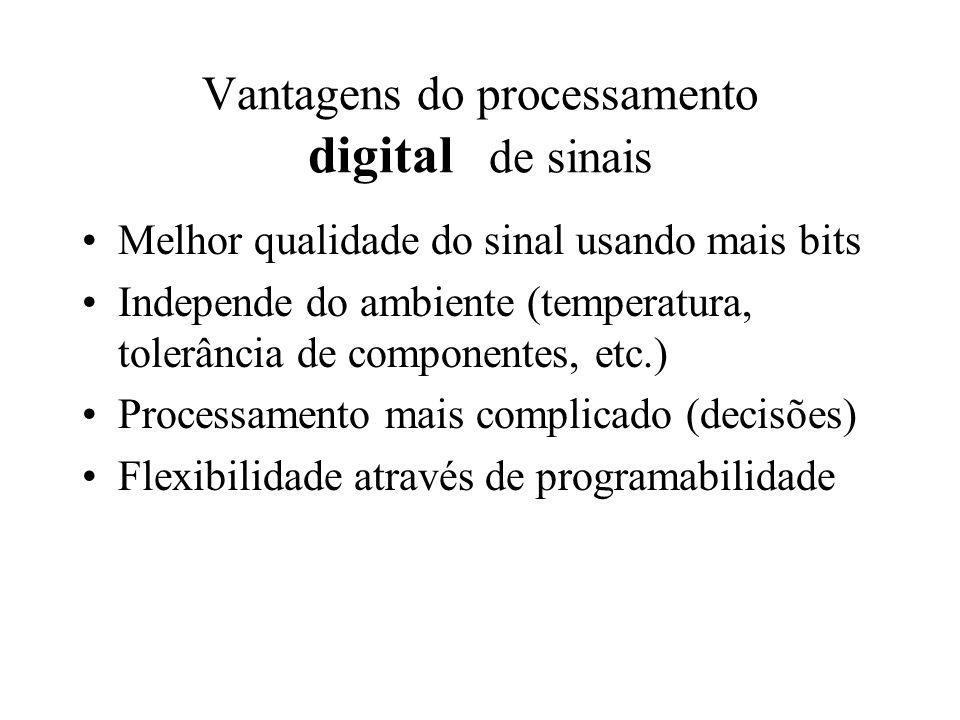 Vantagens do processamento digital de sinais Melhor qualidade do sinal usando mais bits Independe do ambiente (temperatura, tolerância de componentes,