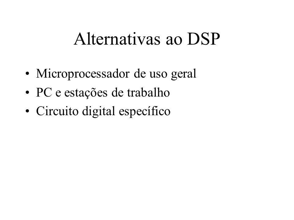 Alternativas ao DSP Microprocessador de uso geral PC e estações de trabalho Circuito digital específico