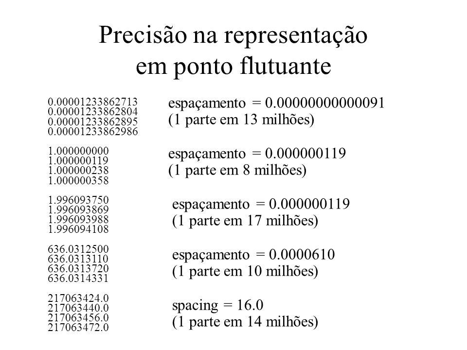 Precisão na representação em ponto flutuante 0.00001233862713 0.00001233862804 0.00001233862895 0.00001233862986 1.000000000 1.000000119 1.000000238 1